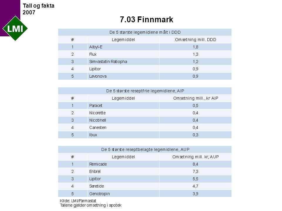 Tall og fakta 2007 7.03 Finnmark