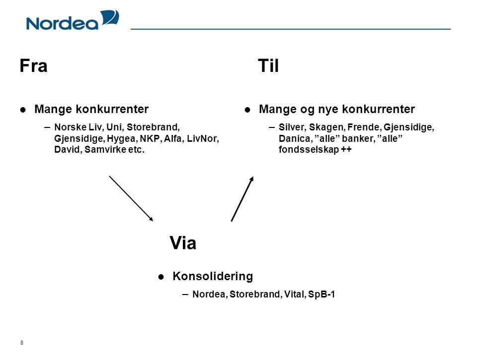 8 FraTil  Mange konkurrenter – Norske Liv, Uni, Storebrand, Gjensidige, Hygea, NKP, Alfa, LivNor, David, Samvirke etc.