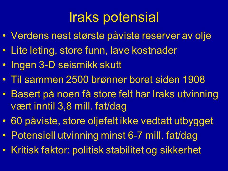 Iraks potensial •Verdens nest største påviste reserver av olje •Lite leting, store funn, lave kostnader •Ingen 3-D seismikk skutt •Til sammen 2500 brønner boret siden 1908 •Basert på noen få store felt har Iraks utvinning vært inntil 3,8 mill.