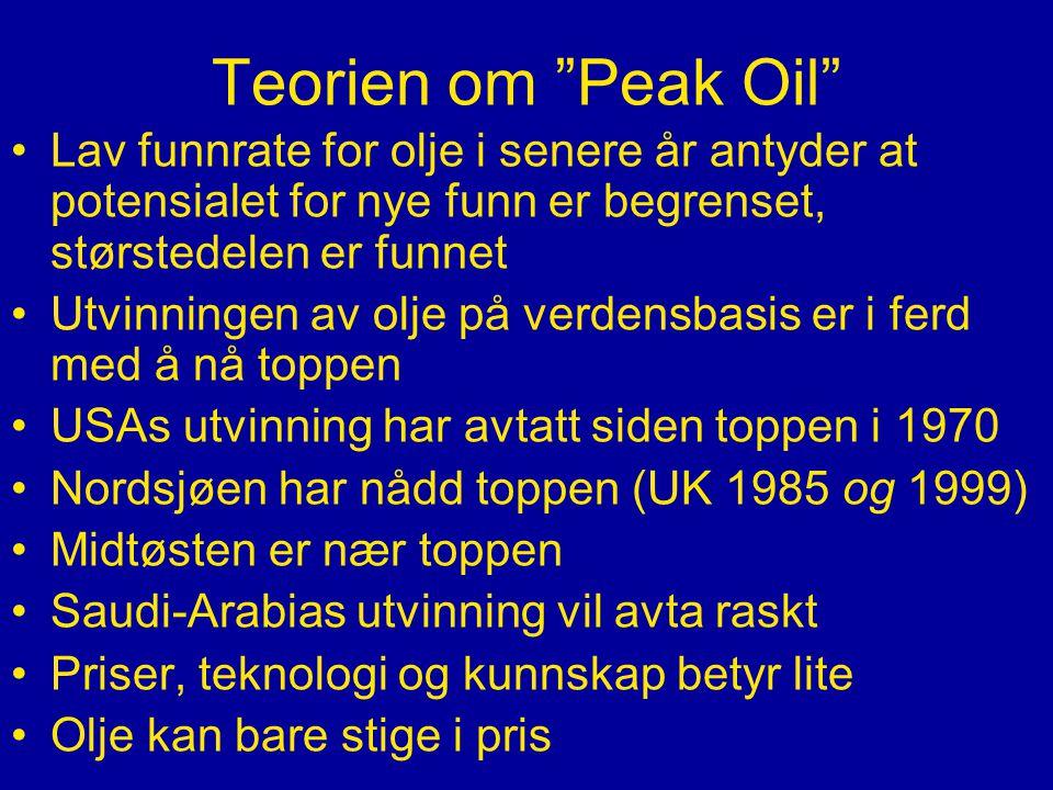 Teorien om Peak Oil •Lav funnrate for olje i senere år antyder at potensialet for nye funn er begrenset, størstedelen er funnet •Utvinningen av olje på verdensbasis er i ferd med å nå toppen •USAs utvinning har avtatt siden toppen i 1970 •Nordsjøen har nådd toppen (UK 1985 og 1999) •Midtøsten er nær toppen •Saudi-Arabias utvinning vil avta raskt •Priser, teknologi og kunnskap betyr lite •Olje kan bare stige i pris