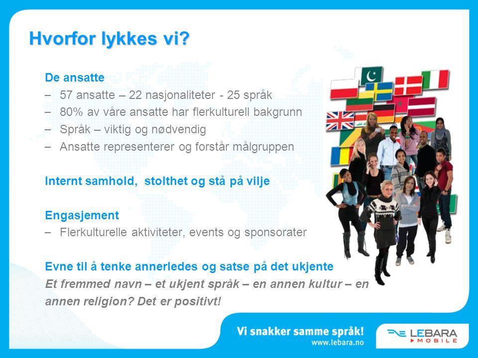 Hvorfor lykkes vi? De ansatte – 57 ansatte – 22 nasjonaliteter - 25 språk – 80% av våre ansatte har flerkulturell bakgrunn – Språk – viktig og nødvend