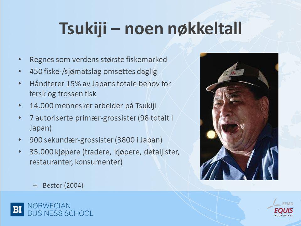 Tsukiji – noen nøkkeltall • Regnes som verdens største fiskemarked • 450 fiske-/sjømatslag omsettes daglig • Håndterer 15% av Japans totale behov for fersk og frossen fisk • 14.000 mennesker arbeider på Tsukiji • 7 autoriserte primær-grossister (98 totalt i Japan) • 900 sekundær-grossister (3800 i Japan) • 35.000 kjøpere (tradere, kjøpere, detaljister, restauranter, konsumenter) – Bestor (2004)