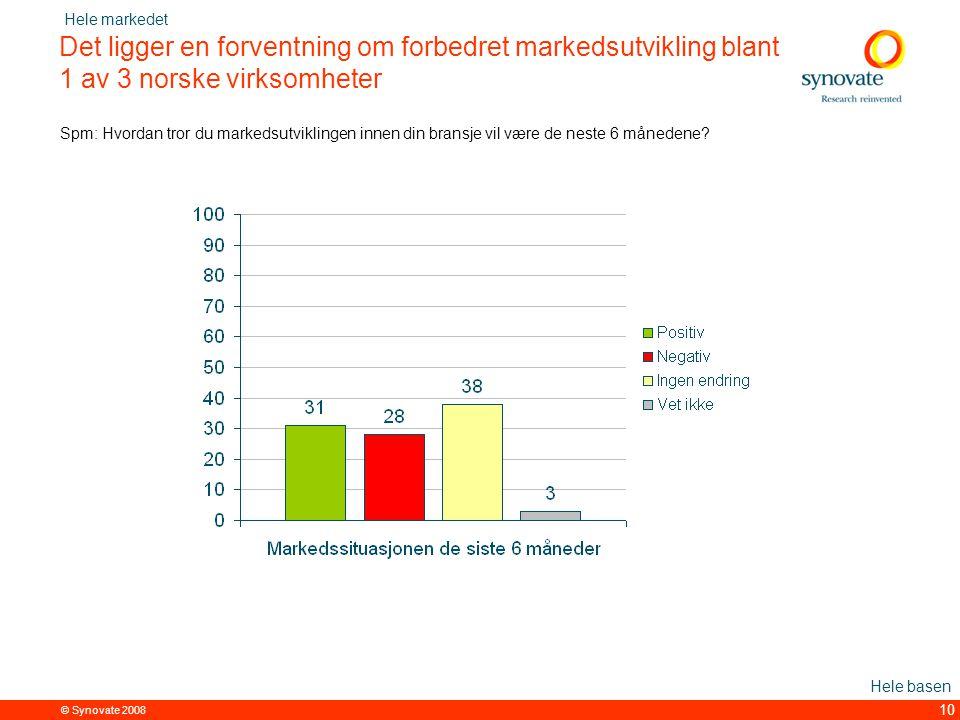 © Synovate 2008 10 Det ligger en forventning om forbedret markedsutvikling blant 1 av 3 norske virksomheter Spm: Hvordan tror du markedsutviklingen innen din bransje vil være de neste 6 månedene.
