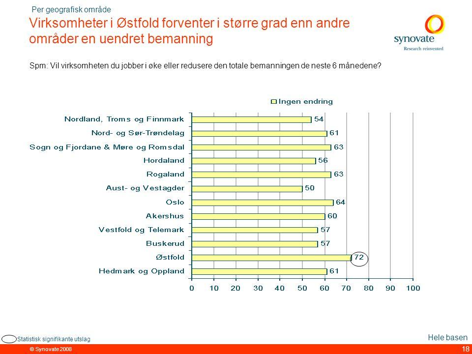© Synovate 2008 18 Virksomheter i Østfold forventer i større grad enn andre områder en uendret bemanning Spm: Vil virksomheten du jobber i øke eller redusere den totale bemanningen de neste 6 månedene.