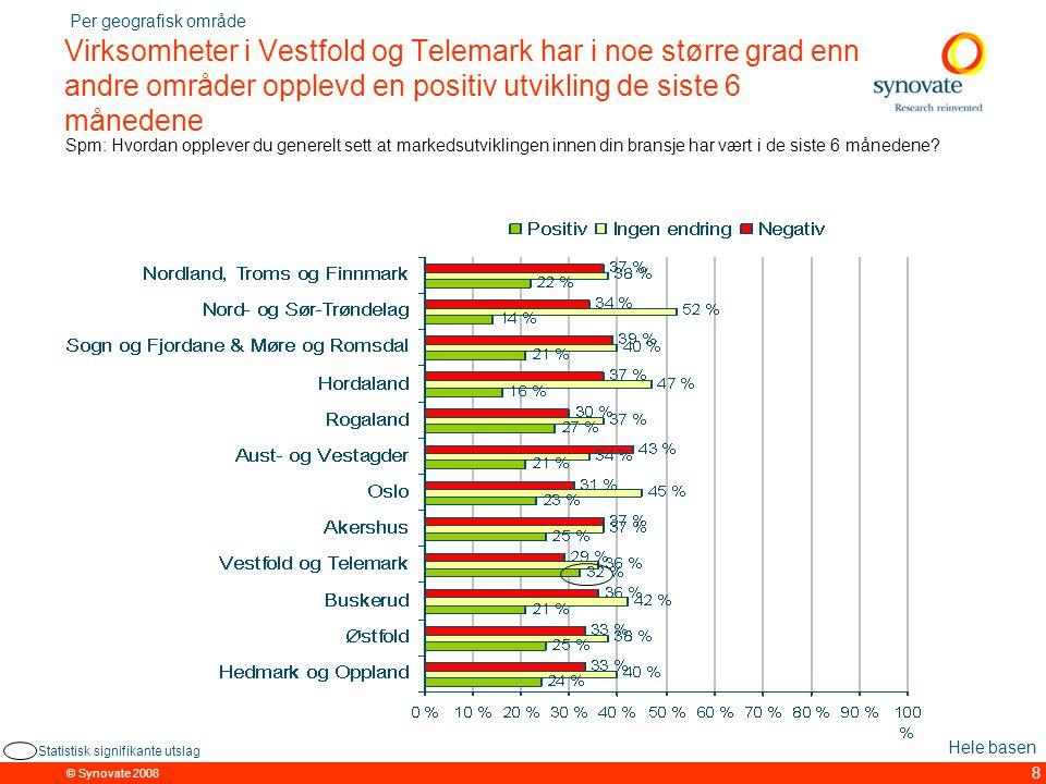 © Synovate 2008 8 Virksomheter i Vestfold og Telemark har i noe større grad enn andre områder opplevd en positiv utvikling de siste 6 månedene Spm: Hvordan opplever du generelt sett at markedsutviklingen innen din bransje har vært i de siste 6 månedene.