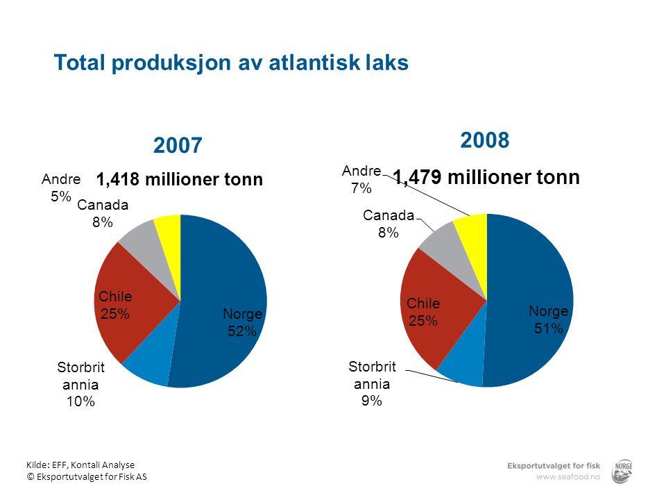 2007 Total produksjon av atlantisk laks 2008 Kilde: EFF, Kontali Analyse © Eksportutvalget for Fisk AS