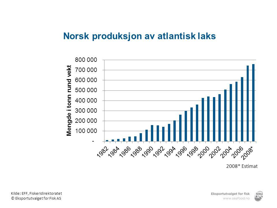 Norsk produksjon av atlantisk laks Kilde: EFF, Fiskeridirektoratet © Eksportutvalget for Fisk AS 2008* Estimat