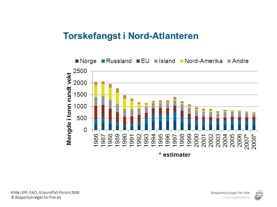 Torskefangst i Nord-Atlanteren Kilde: EFF, FAO, Groundfish Forum 2008 © Eksportutvalget for Fisk AS