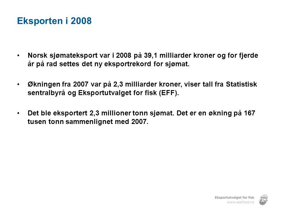 Eksporten i 2008 •Norsk sjømateksport var i 2008 på 39,1 milliarder kroner og for fjerde år på rad settes det ny eksportrekord for sjømat.