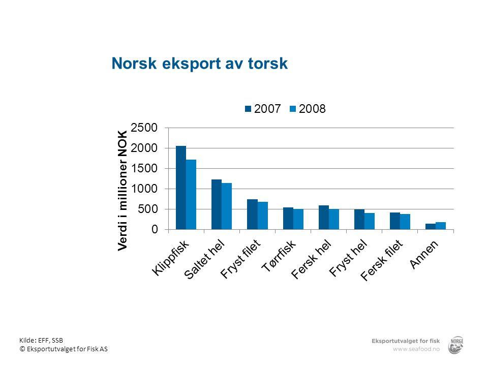 Norsk eksport av torsk Kilde: EFF, SSB © Eksportutvalget for Fisk AS