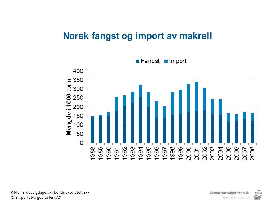 Norsk fangst og import av makrell Kilde: Sildesalgslaget, Fiskeridirektoratet, EFF © Eksportutvalget for Fisk AS