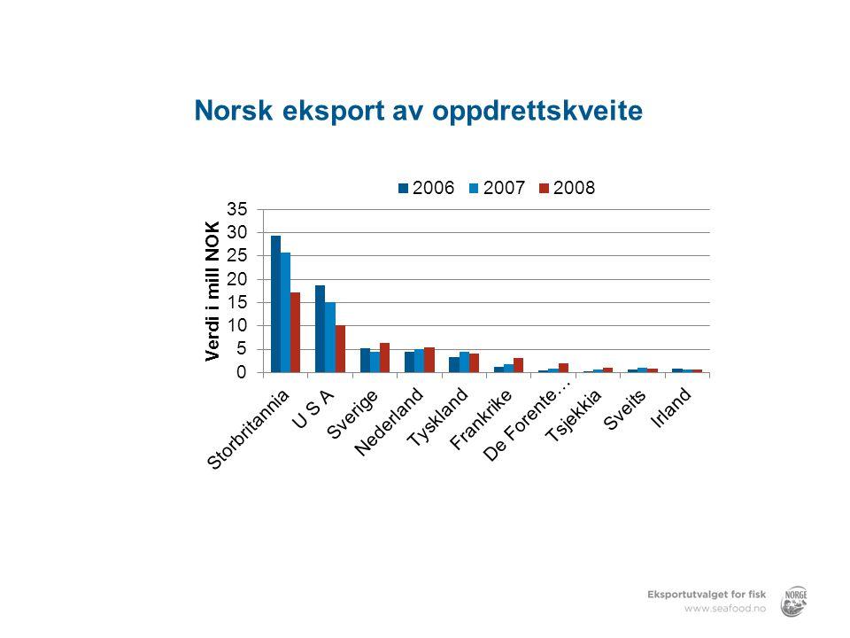 Norsk eksport av oppdrettskveite