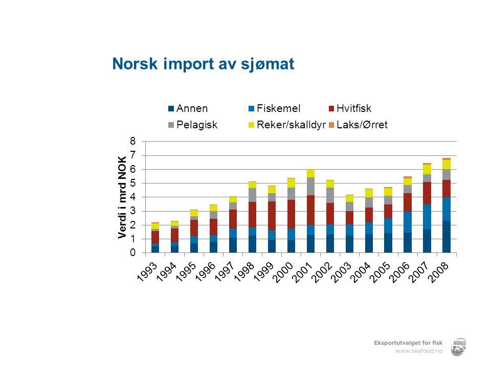 Norsk import av sjømat