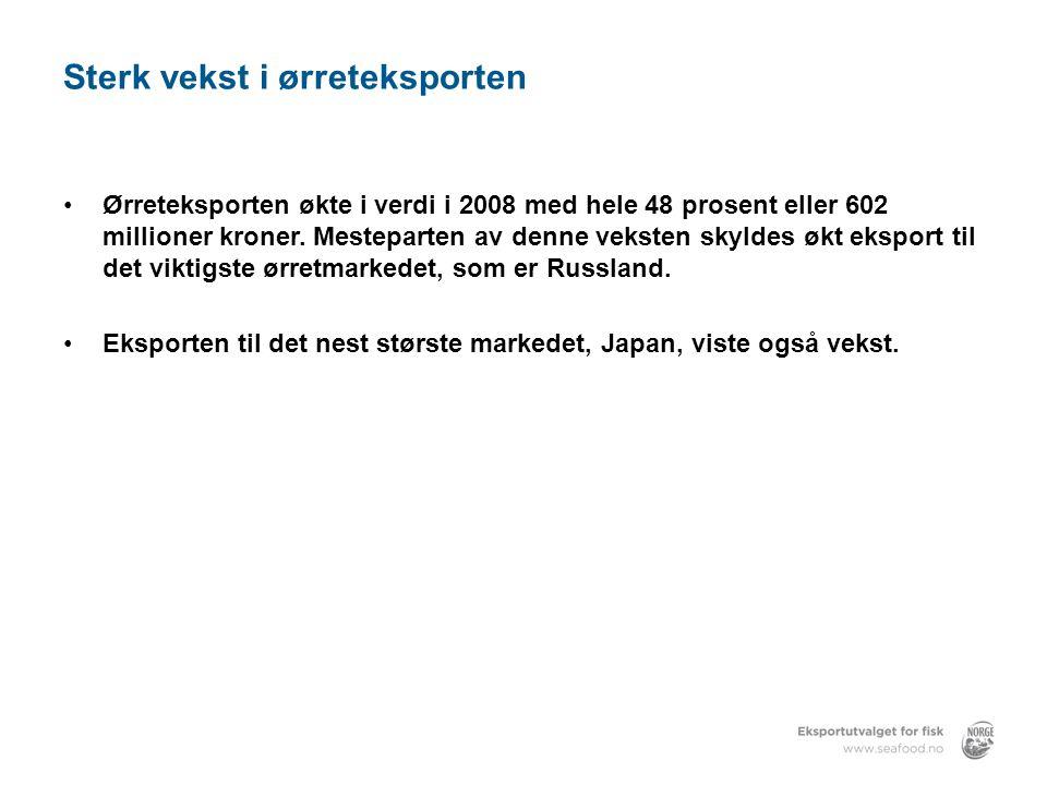 Viktigste markeder for norsk sjømat Kilde: EFF, SSB © Eksportutvalget for Fisk AS
