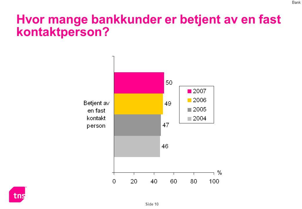 Side 10 Hvor mange bankkunder er betjent av en fast kontaktperson % Bank