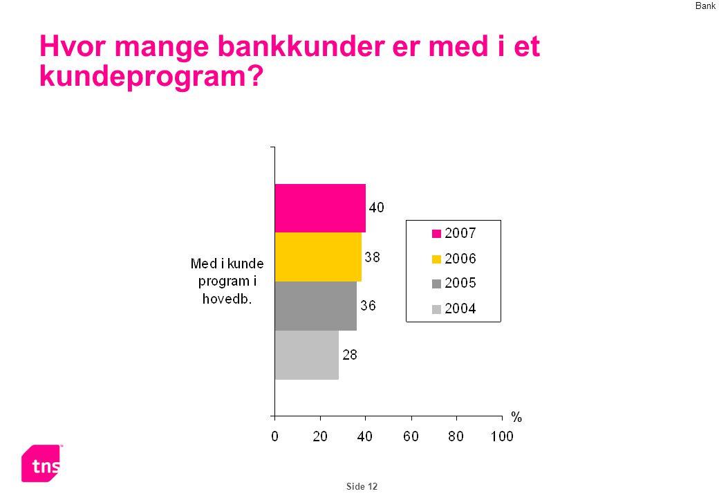 Side 12 Hvor mange bankkunder er med i et kundeprogram % Bank