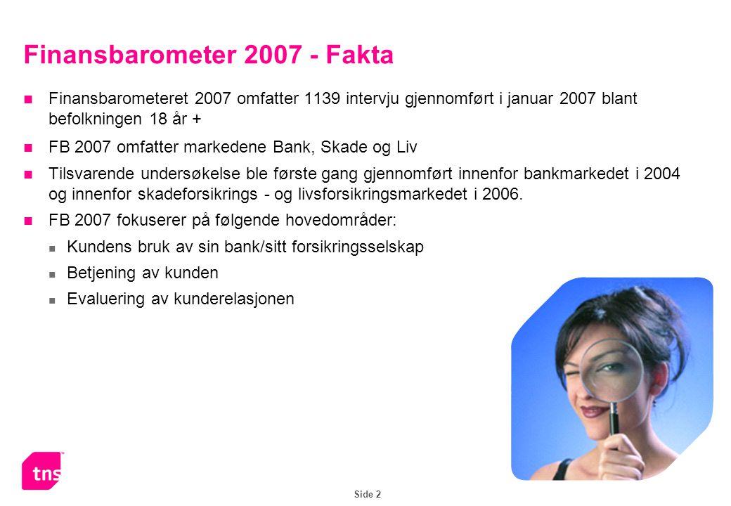 Side 2 Finansbarometer 2007 - Fakta  Finansbarometeret 2007 omfatter 1139 intervju gjennomført i januar 2007 blant befolkningen 18 år +  FB 2007 omfatter markedene Bank, Skade og Liv  Tilsvarende undersøkelse ble første gang gjennomført innenfor bankmarkedet i 2004 og innenfor skadeforsikrings - og livsforsikringsmarkedet i 2006.