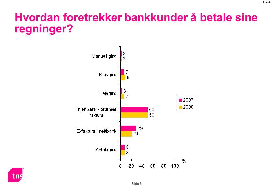 Side 8 Hvordan foretrekker bankkunder å betale sine regninger % Bank