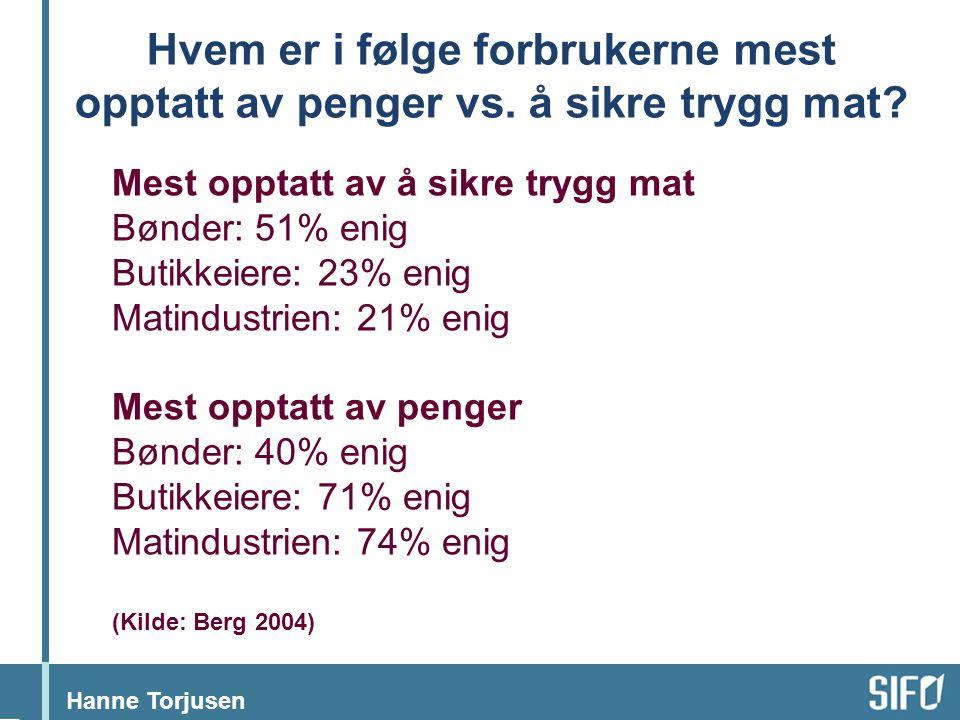 Hanne Torjusen Hvem er i følge forbrukerne mest opptatt av penger vs. å sikre trygg mat? Mest opptatt av å sikre trygg mat Bønder: 51% enig Butikkeier