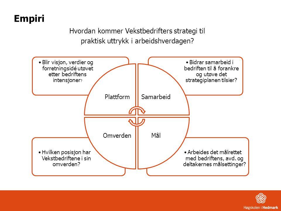 Plattform •Utøves visjon, verdier og forretningsidé etter bedriftens intensjoner.