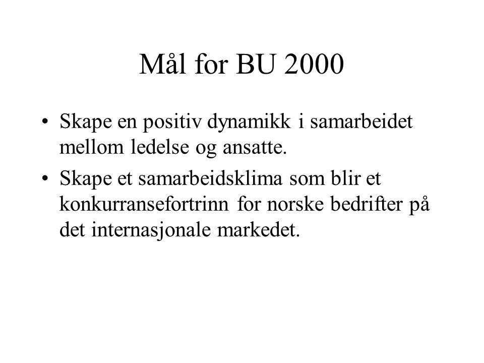 Mål for BU 2000 •Skape en positiv dynamikk i samarbeidet mellom ledelse og ansatte. •Skape et samarbeidsklima som blir et konkurransefortrinn for nors