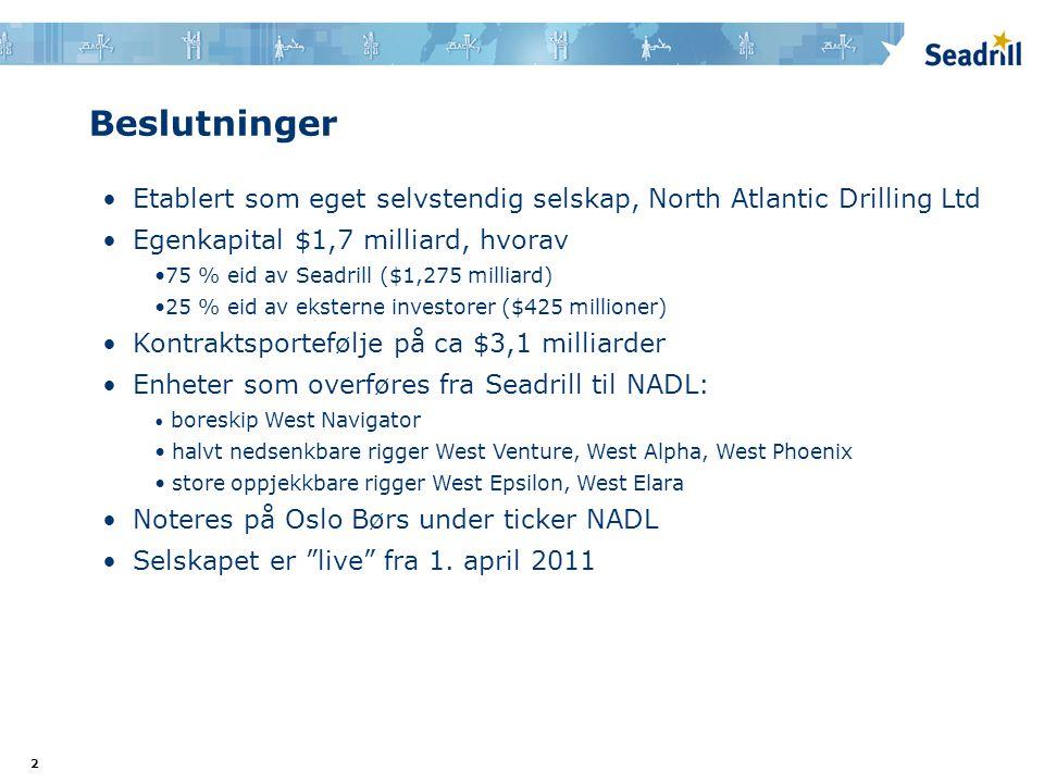 2 Beslutninger •Etablert som eget selvstendig selskap, North Atlantic Drilling Ltd •Egenkapital $1,7 milliard, hvorav •75 % eid av Seadrill ($1,275 milliard) •25 % eid av eksterne investorer ($425 millioner) •Kontraktsportefølje på ca $3,1 milliarder •Enheter som overføres fra Seadrill til NADL: • boreskip West Navigator • halvt nedsenkbare rigger West Venture, West Alpha, West Phoenix • store oppjekkbare rigger West Epsilon, West Elara •Noteres på Oslo Børs under ticker NADL •Selskapet er live fra 1.