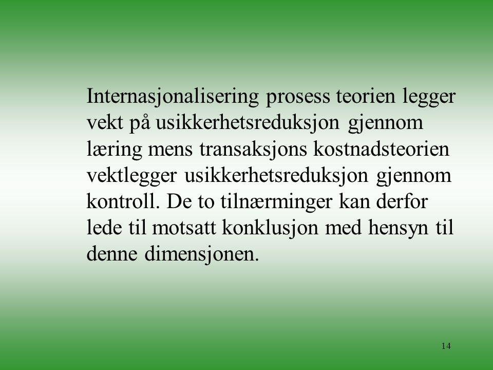 14 Internasjonalisering prosess teorien legger vekt på usikkerhetsreduksjon gjennom læring mens transaksjons kostnadsteorien vektlegger usikkerhetsred
