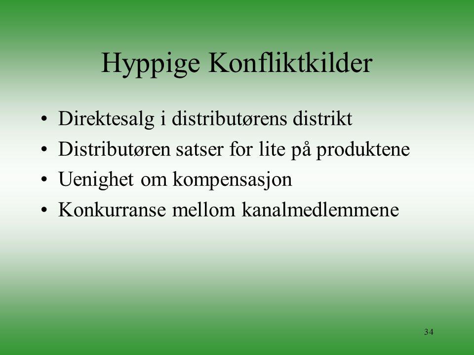 34 Hyppige Konfliktkilder •Direktesalg i distributørens distrikt •Distributøren satser for lite på produktene •Uenighet om kompensasjon •Konkurranse m