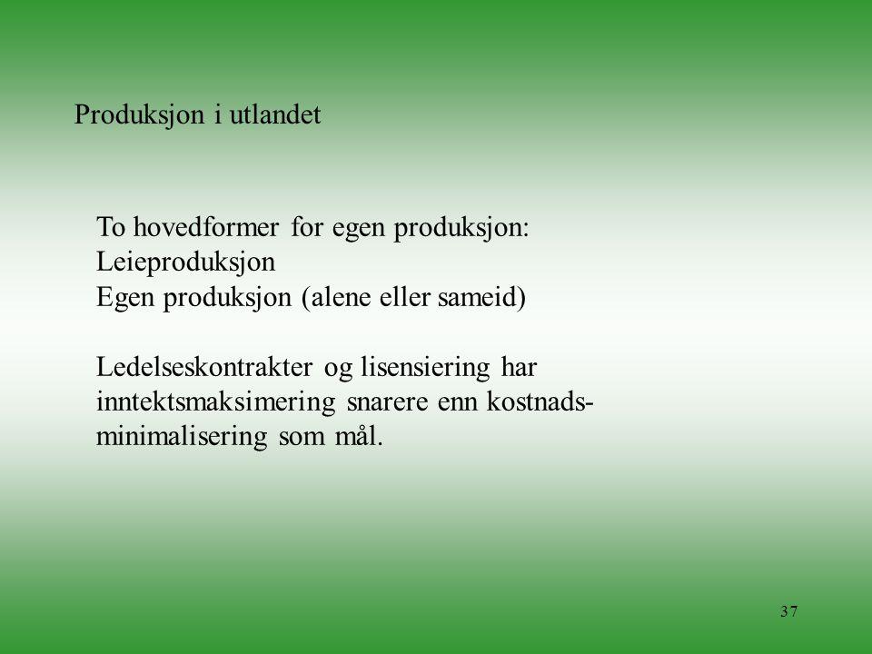 37 Produksjon i utlandet To hovedformer for egen produksjon: Leieproduksjon Egen produksjon (alene eller sameid) Ledelseskontrakter og lisensiering ha