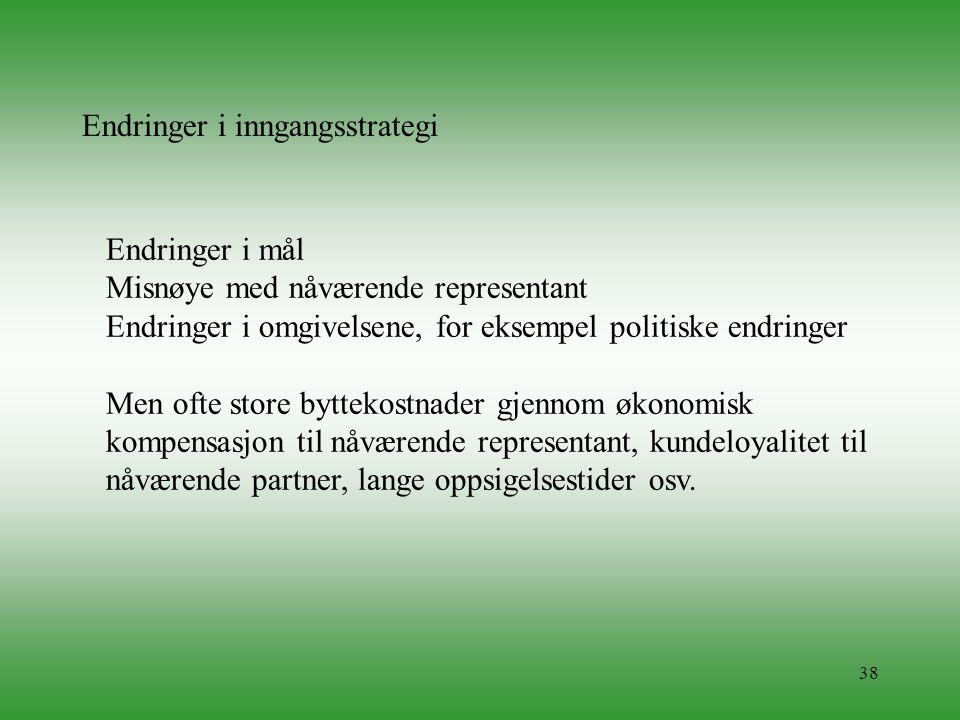 38 Endringer i inngangsstrategi Endringer i mål Misnøye med nåværende representant Endringer i omgivelsene, for eksempel politiske endringer Men ofte