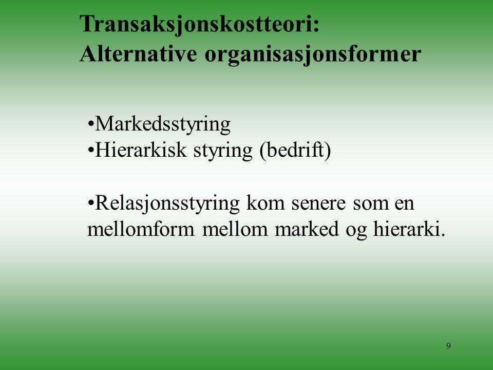 9 Transaksjonskostteori: Alternative organisasjonsformer •Markedsstyring •Hierarkisk styring (bedrift) •Relasjonsstyring kom senere som en mellomform