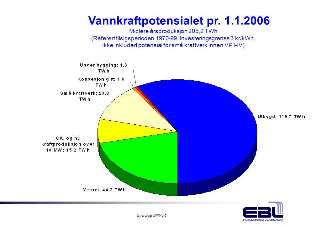 Hydrologi-2006/tj-5 Vannkraftpotensialet pr. 1.1.2006 Midlere årsproduksjon 205,2 TWh (Referert tilsigsperioden 1970-99, Investeringsgrense 3 kr/kWh,