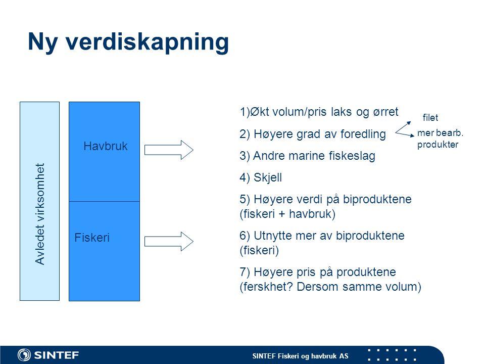 SINTEF Fiskeri og havbruk AS Utnyttelse av biomarine ressurser: Globale muligheter for norsk ekspertise Rapport utgitt av Det Kongelige Norske Videnskabers Selskab (DKNVS) og Norges Tekniske Vitenskapsakademi (NTVA) September 2006
