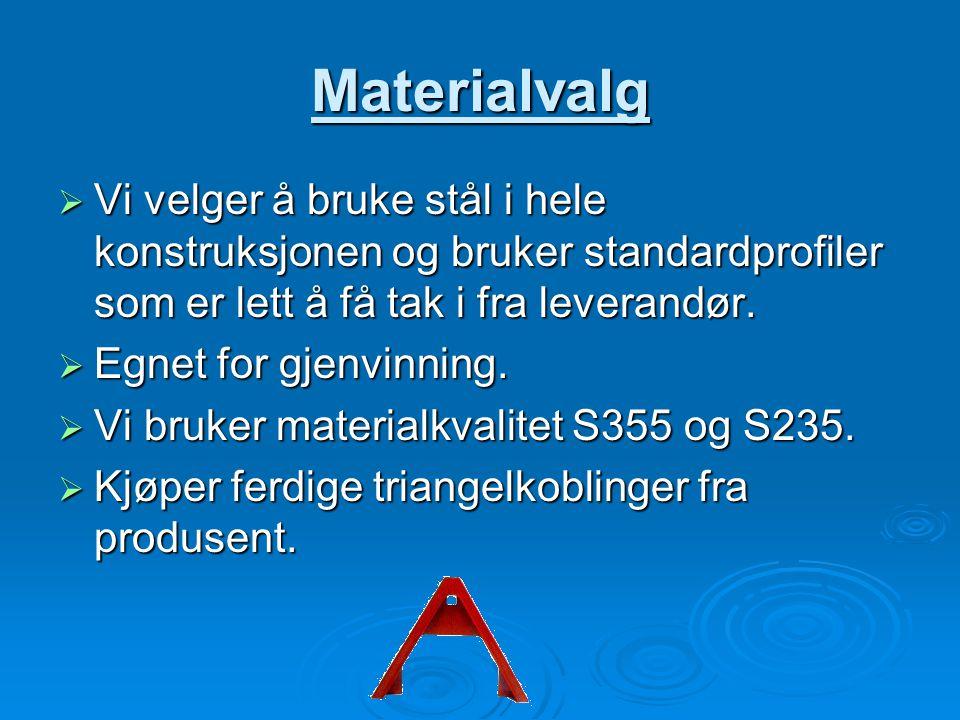 Materialvalg VVVVi velger å bruke stål i hele konstruksjonen og bruker standardprofiler som er lett å få tak i fra leverandør. EEEEgnet for gj