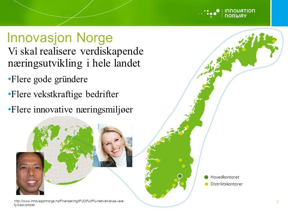 Innovasjon Norge Hovedkontoret Distriktskontorer http://www.innovasjonnorge.no/Finansiering/IFUOFU/IFU-nettverket-pa-vare- fylkeskontorer 2 Vi skal realisere verdiskapende næringsutvikling i hele landet • Flere gode gründere • Flere vekstkraftige bedrifter • Flere innovative næringsmiljøer