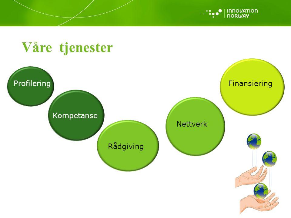 Våre tjenester 3 Profilering Kompetanse Rådgiving Nettverk Finansiering Grundere Innovasjons- miljøer