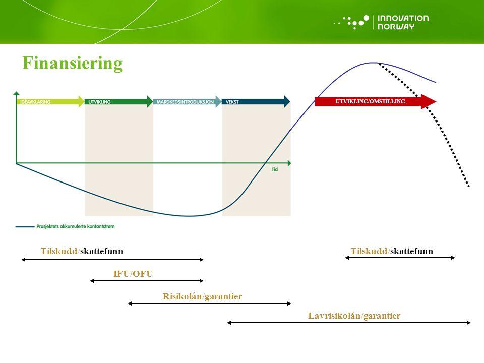 UTVIKLING/OMSTILLING Tilskudd/skattefunn Risikolån/garantier Lavrisikolån/garantier Tilskudd/skattefunn IFU/OFU Finansiering