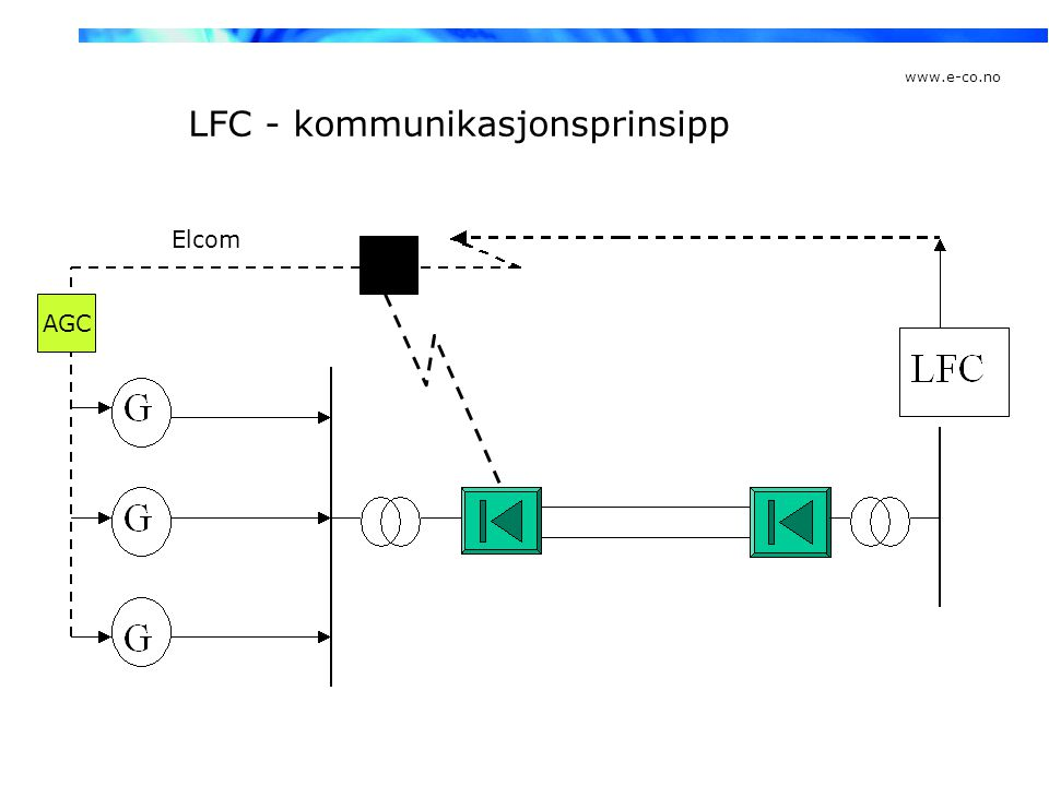 www.e-co.no AGC Elcom LFC - kommunikasjonsprinsipp