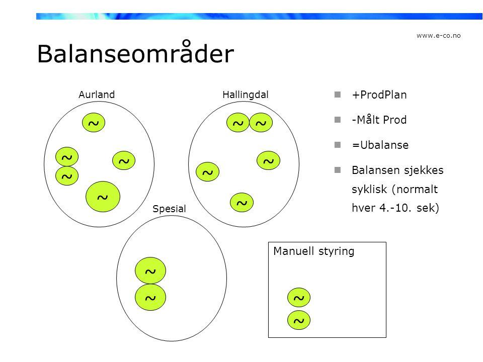 www.e-co.no Balanseområder  +ProdPlan  -Målt Prod  =Ubalanse  Balansen sjekkes syklisk (normalt hver 4.-10. sek) ~ ~ ~ ~ ~ ~ ~ ~ ~ ~ ~ ~ Manuell s