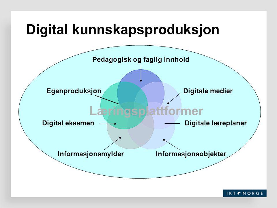 Digital kunnskapsproduksjon Læringsplattformer Digitale læreplanerDigital eksamen