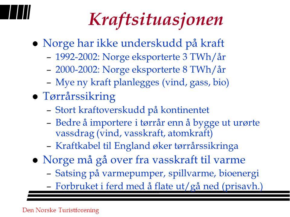 Kraftsituasjonen l Norge har ikke underskudd på kraft –1992-2002: Norge eksporterte 3 TWh/år –2000-2002: Norge eksporterte 8 TWh/år –Mye ny kraft planlegges (vind, gass, bio) l Tørrårssikring –Stort kraftoverskudd på kontinentet –Bedre å importere i tørrår enn å bygge ut urørte vassdrag (vind, vasskraft, atomkraft) –Kraftkabel til England øker tørrårssikringa l Norge må gå over fra vasskraft til varme –Satsing på varmepumper, spillvarme, bioenergi –Forbruket i ferd med å flate ut/gå ned (prisavh.)