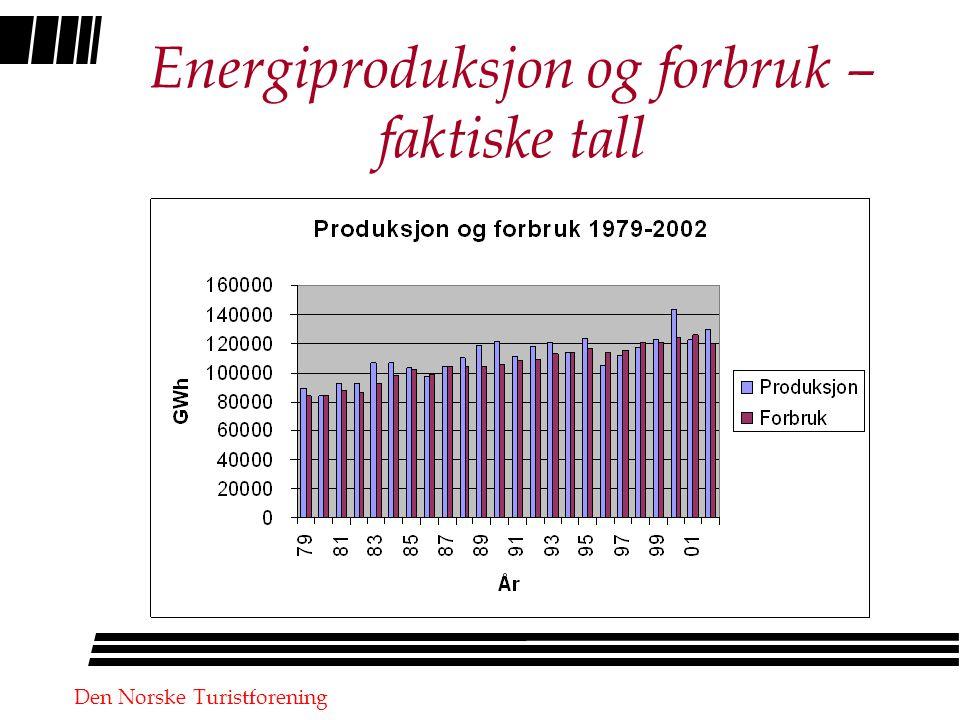 Den Norske Turistforening Energiproduksjon og forbruk – faktiske tall