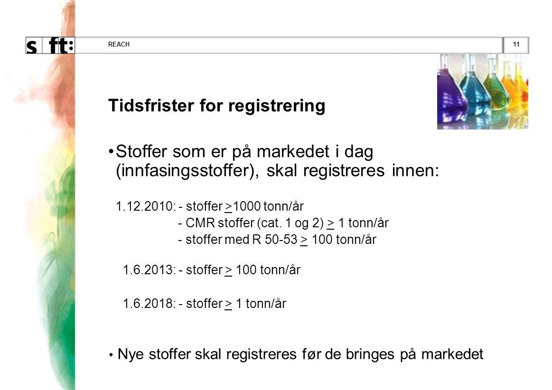 11REACH Tidsfrister for registrering •Stoffer som er på markedet i dag (innfasingsstoffer), skal registreres innen: 1.12.2010: - stoffer >1000 tonn/år - CMR stoffer (cat.