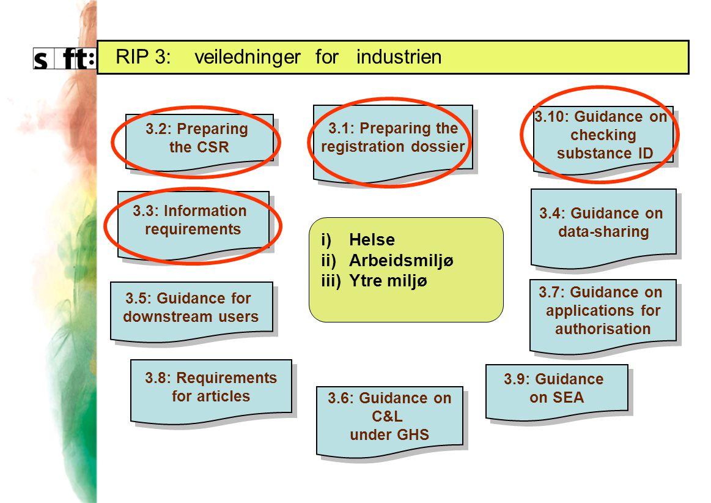 17REACH 3.1: Preparing the registration dossier 3.1: Preparing the registration dossier 3.2: Preparing the CSR 3.2: Preparing the CSR 3.3: Information