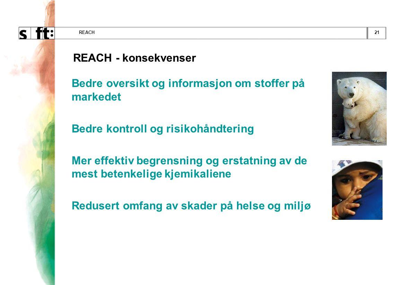 21REACH REACH - konsekvenser Bedre oversikt og informasjon om stoffer på markedet Bedre kontroll og risikohåndtering Mer effektiv begrensning og erstatning av de mest betenkelige kjemikaliene Redusert omfang av skader på helse og miljø