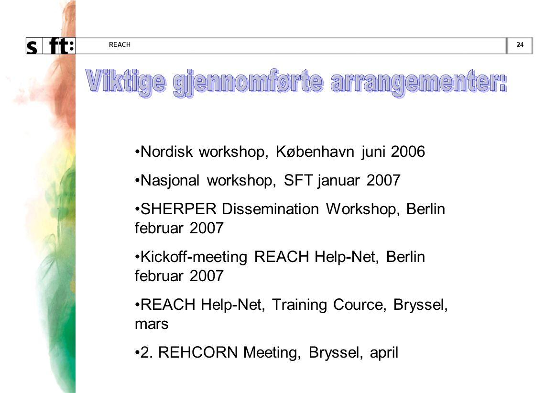 24REACH •Nordisk workshop, København juni 2006 •Nasjonal workshop, SFT januar 2007 •SHERPER Dissemination Workshop, Berlin februar 2007 •Kickoff-meeting REACH Help-Net, Berlin februar 2007 •REACH Help-Net, Training Cource, Bryssel, mars •2.