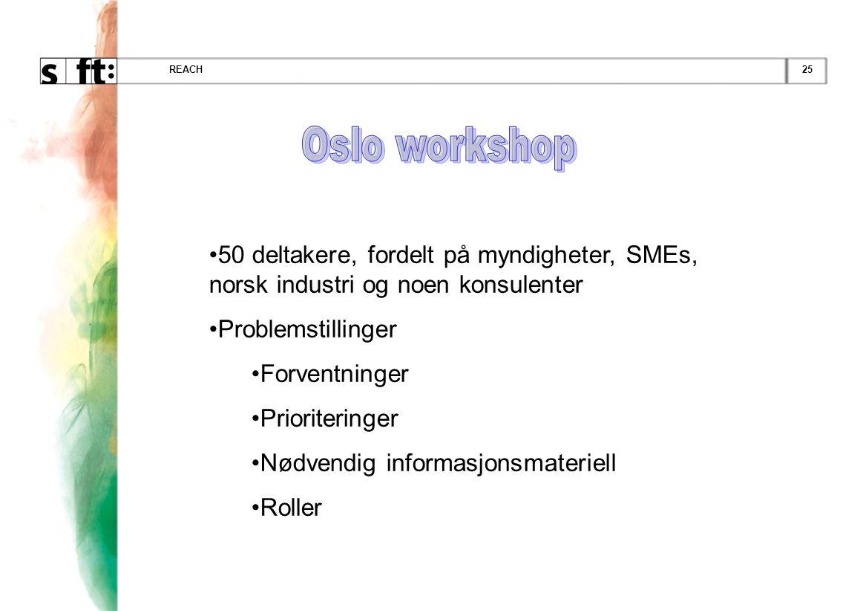 25REACH •50 deltakere, fordelt på myndigheter, SMEs, norsk industri og noen konsulenter •Problemstillinger •Forventninger •Prioriteringer •Nødvendig informasjonsmateriell •Roller