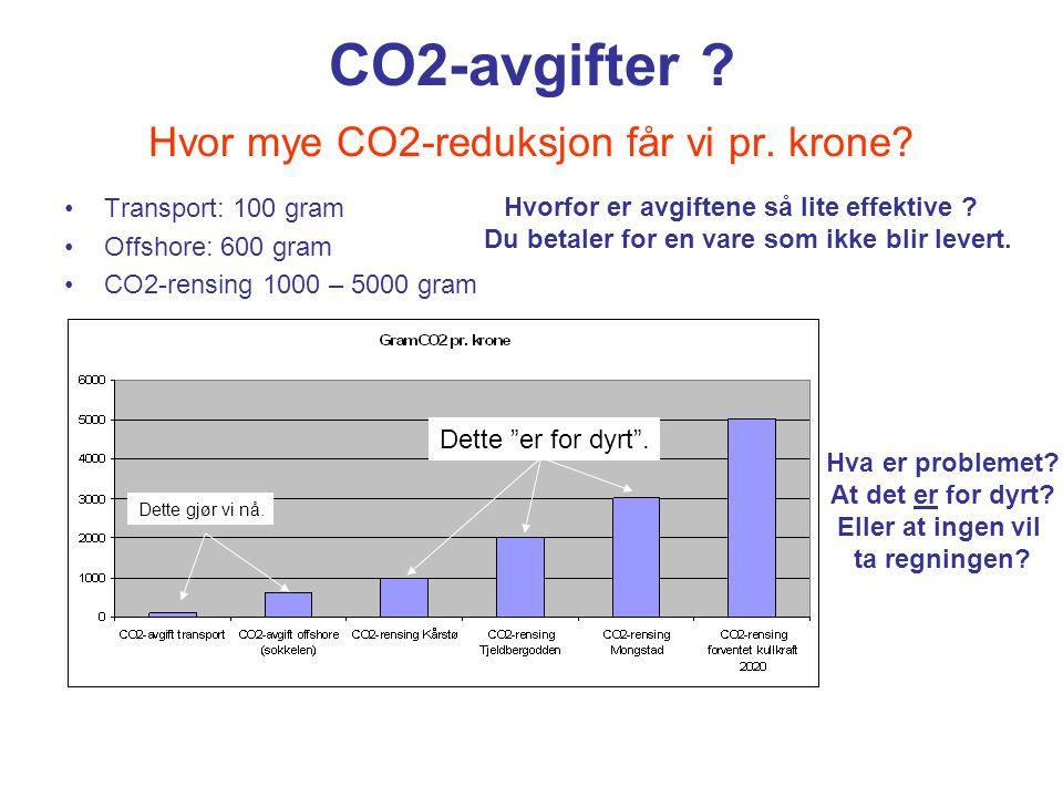 CO2-avgifter ? Hvor mye CO2-reduksjon får vi pr. krone? •Transport: 100 gram •Offshore: 600 gram •CO2-rensing 1000 – 5000 gram Hvorfor er avgiftene så