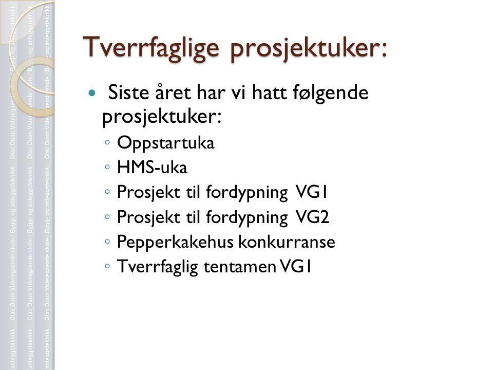 Tverrfaglige prosjektuker:  Siste året har vi hatt følgende prosjektuker: ◦ Oppstartuka ◦ HMS-uka ◦ Prosjekt til fordypning VG1 ◦ Prosjekt til fordyp