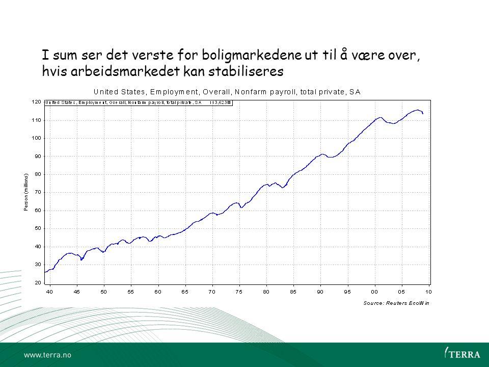 I sum ser det verste for boligmarkedene ut til å være over, hvis arbeidsmarkedet kan stabiliseres